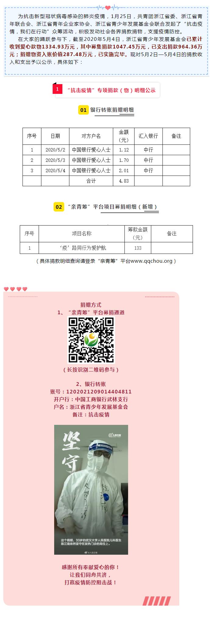 """浙江省青基会""""抗击疫情,我们在行动""""专项募捐情况公示(5月2日至5月4日).png"""